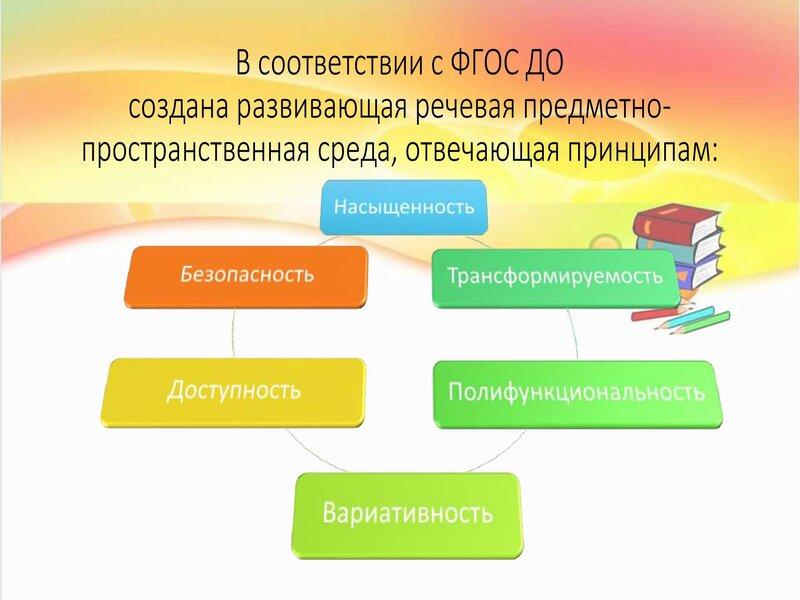 razvitie-rechi_0000011