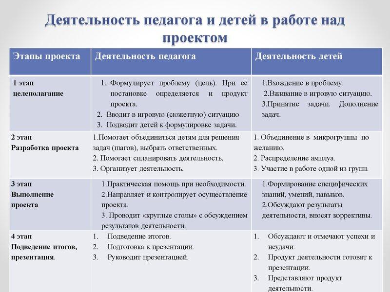 rech-aktivnost_00008