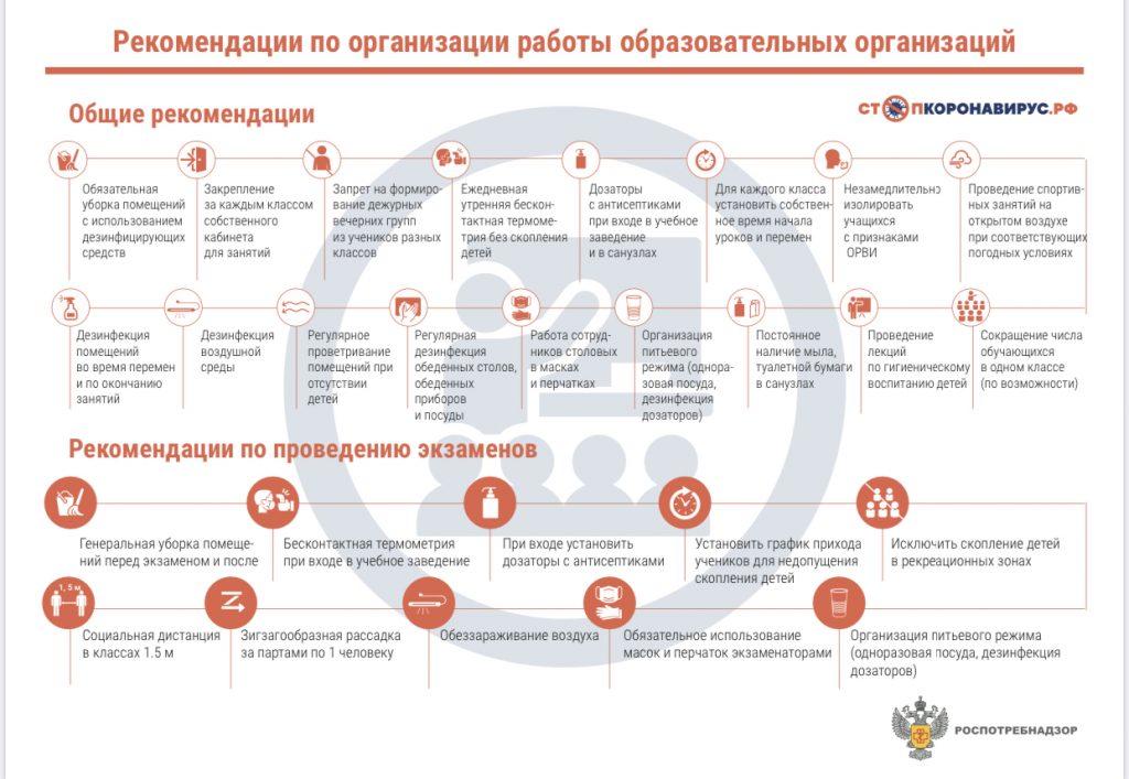 рекомендации по организации работы образовательных организаций